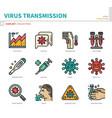 virus transmission icon set vector image vector image
