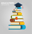 education infographic books graduation cap backgro vector image