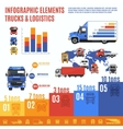 Truck Infographic Set vector image