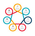 abstract felements of cycle diagram with 7 steps vector image vector image