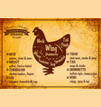 Color poster with detailed diagram cutting chicken
