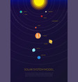 our solar system poster flat style infographic vector image vector image
