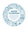 filtering clean water mineral drink filtration vector image vector image