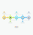 infographic design template with 5 colorful square vector image vector image