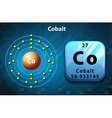 Symbol and electron number of Cobalt vector image vector image