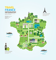 Infographic travel and landmark france map shape vector image vector image
