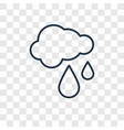 raindrops concept linear icon isolated on vector image