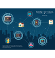 Internet Of Things Kitchen Background Poster vector image vector image