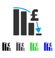 pound financial epic fail flat icon vector image vector image