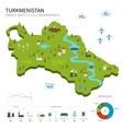 Energy industry and ecology of Turkmenistan vector image