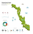 Energy industry and ecology of Transnistria vector image vector image