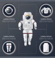 details of modern space suit infographics vector image