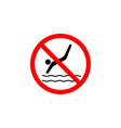 forbidden swimming icon can be used for web logo vector image