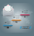 envelope mail email - business infographic vector image vector image