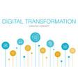 digital transformation infographic 10 steps vector image vector image