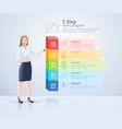 business woman standing with infographics vector image vector image
