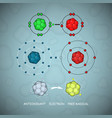 antioxidant and free radical molecules or atoms vector image vector image