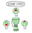 Djembe strokes tutorial vector image