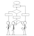 cartoon of business team or people working on vector image