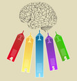 human brain with colorful airplane vector image vector image