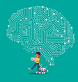 educated boy and robot with brain mechanism vector image