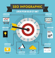 seo infographic concept flat style vector image vector image