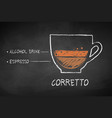 chalk drawn sketch of espresso corretto vector image