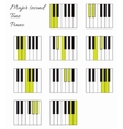 Piano major second tone interval infographics vector image vector image