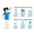 Body water drink infographics health people diet