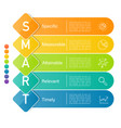 infographic design with smart goal setting concept vector image vector image