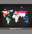 world map infographic template all country are vector image vector image