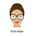 woman oval face shape vector image