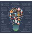 Chemistry research infographics vector image