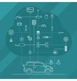 Internet Of Things For The Car vector image vector image