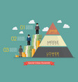 pyramid of three social class infographic vector image vector image