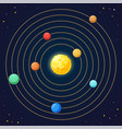 exoplanets orbiting stars vector image vector image