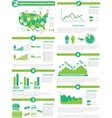 INFOGRAPHIC DEMOGRAPHICS OF STATES OF AMERICA vector image vector image