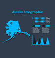 alaska state usa map with set of infographic vector image
