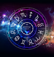 astrology wheel with zodiac signs on open space vector image