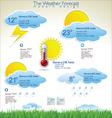 Modern weather forecast design layout vector image vector image