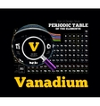 Periodic Table of the element Vanadium V vector image vector image
