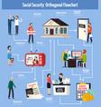 social security orthogonal flowchart vector image vector image