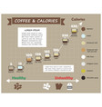 coffee type and calories infographic cup of vector image