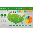 USA transportation and logistics Delivery and vector image vector image