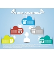 CLOUD COMPUTING CLASSIFICATIONS NEW STYLE vector image vector image