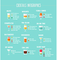 cocktails infographic set vector image vector image
