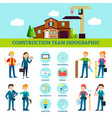 construction team infographic template vector image vector image