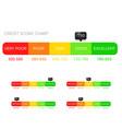 credit score scale vector image