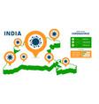 India map coronavirus banner covid-19 covid19 19