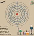 infographic element americium vector image vector image